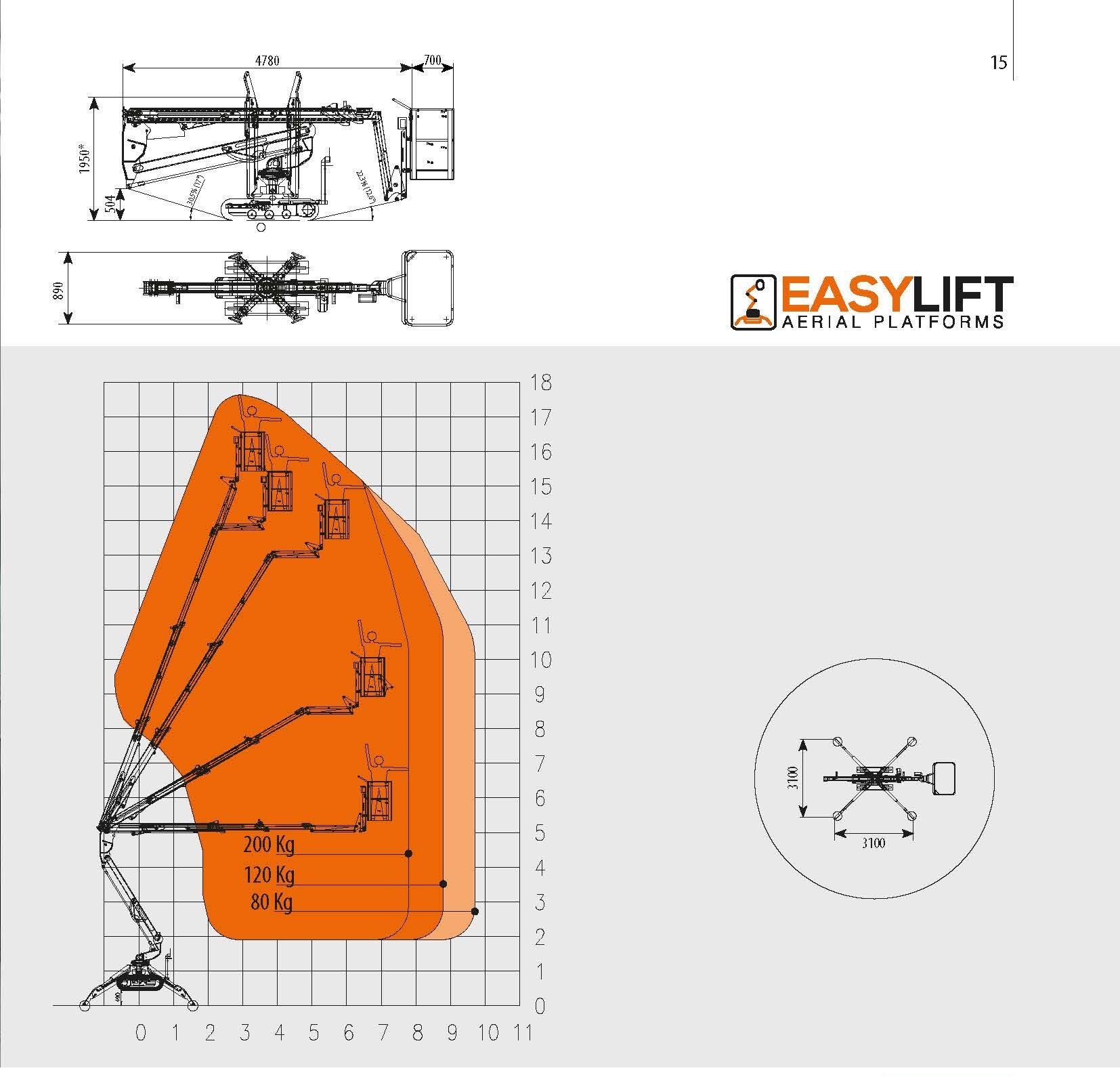 17.6m Easylift R180 hire
