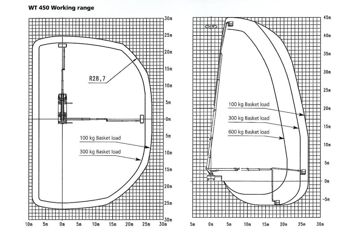 45m Palfinger WT450 for hire